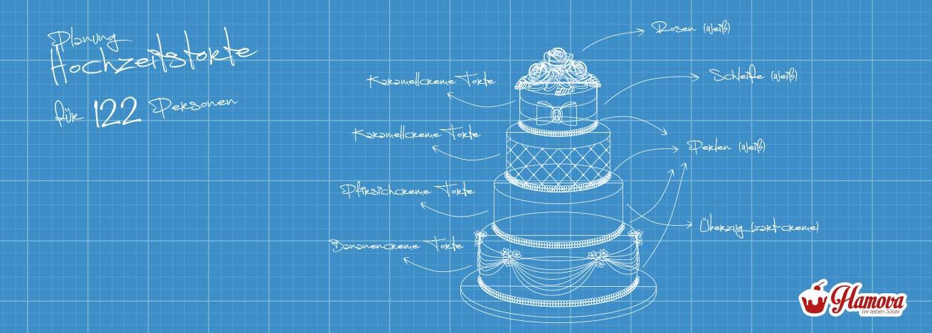Hamova - Tortenarchitekt Hochzeitstorten Planung