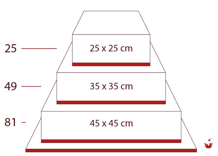 Hamova-Torten-3-stoeckig-quadratisch-155P