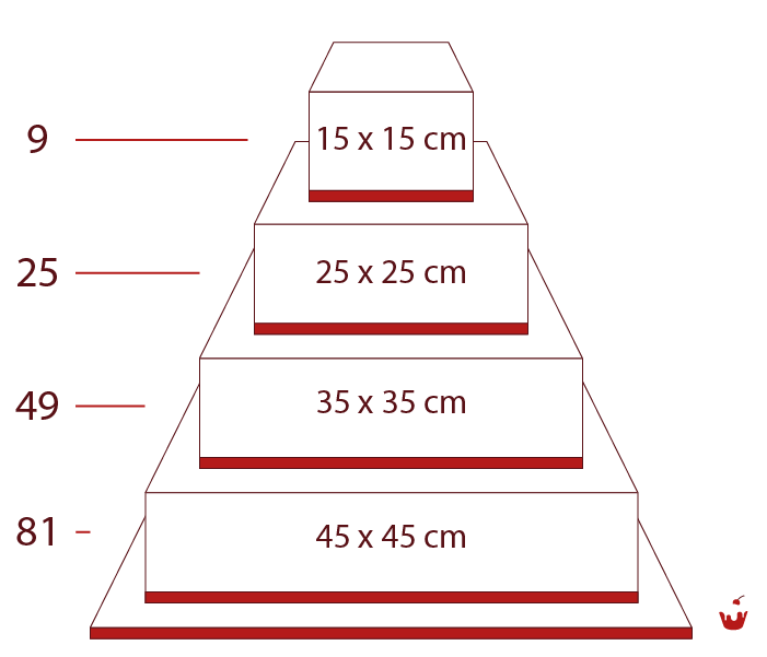 Hamova-Torten-4-stoeckig-quadratisch-164P