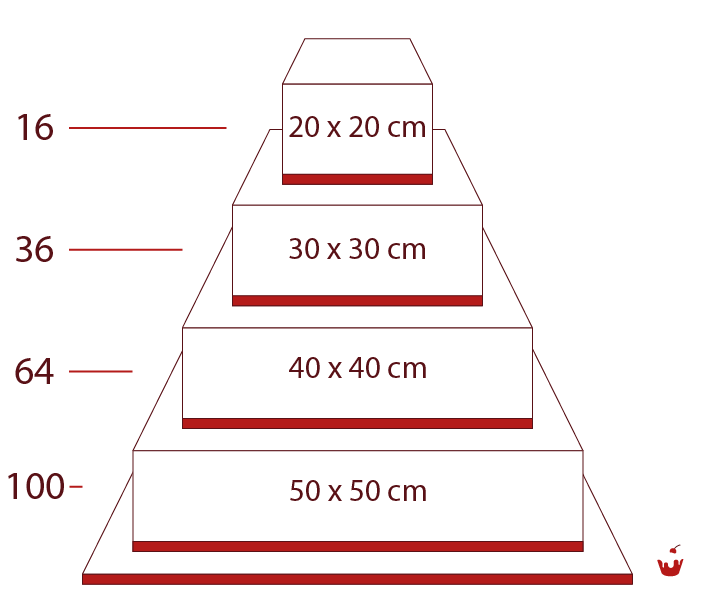 Hamova-Torten-4-stoeckig-quadratisch-216P